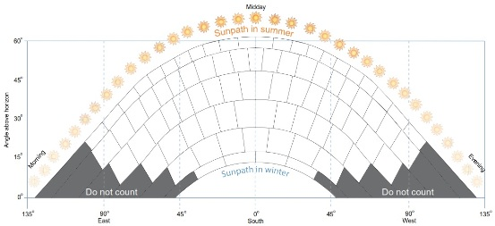 Awesome Photovoltaic Diagram Image - Electrical Circuit Diagram ...