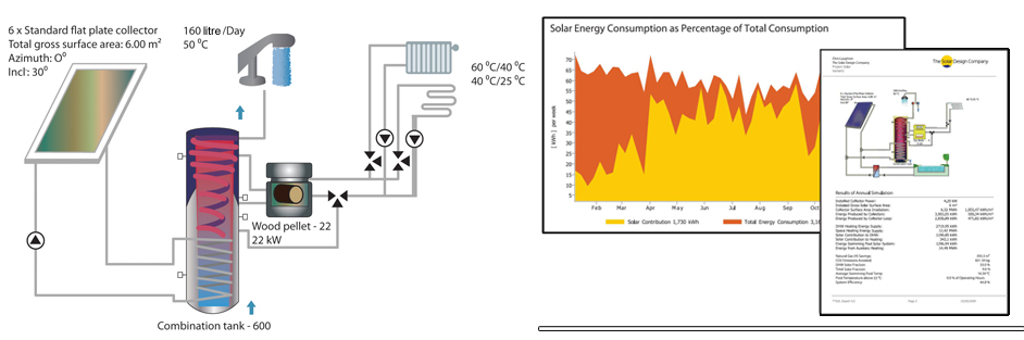 Solar Thermal Software